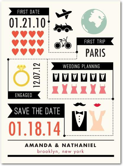 wedding paper divas chic infographic